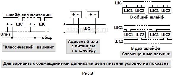 Подключение датчиков сигнализации
